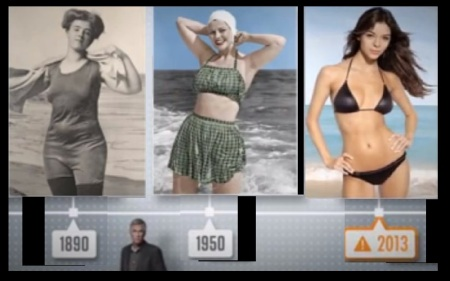 Axe ad changing - 1890, 1950, 2013
