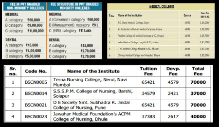 mbbs-medical-courses-fees-rate-fixed-in-colleges